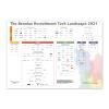 Recruitment Tech Landscape 2021