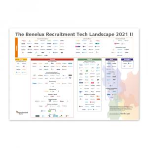 Recruitment Tech Landscape 2021 II (gevouwen)